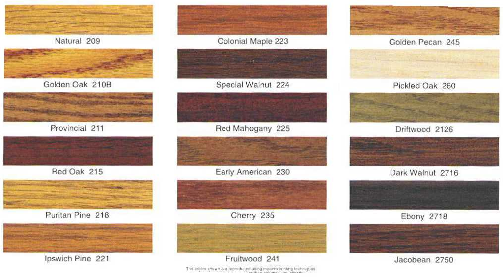 different wood stains